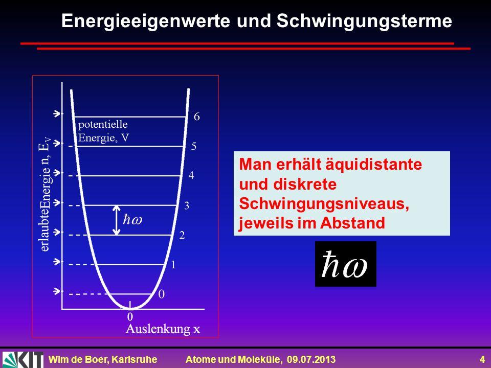 Wim de Boer, Karlsruhe Atome und Moleküle, 09.07.2013 4 Man erhält äquidistante und diskrete Schwingungsniveaus, jeweils im Abstand Energieeigenwerte