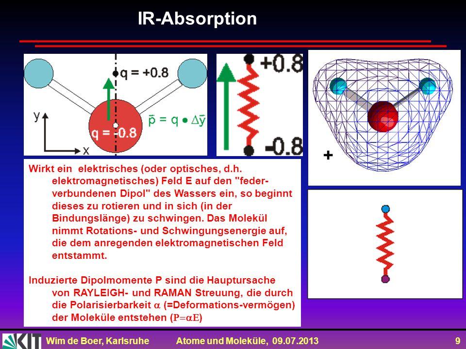 Wim de Boer, Karlsruhe Atome und Moleküle, 09.07.2013 9 Wirkt ein elektrisches (oder optisches, d.h. elektromagnetisches) Feld E auf den