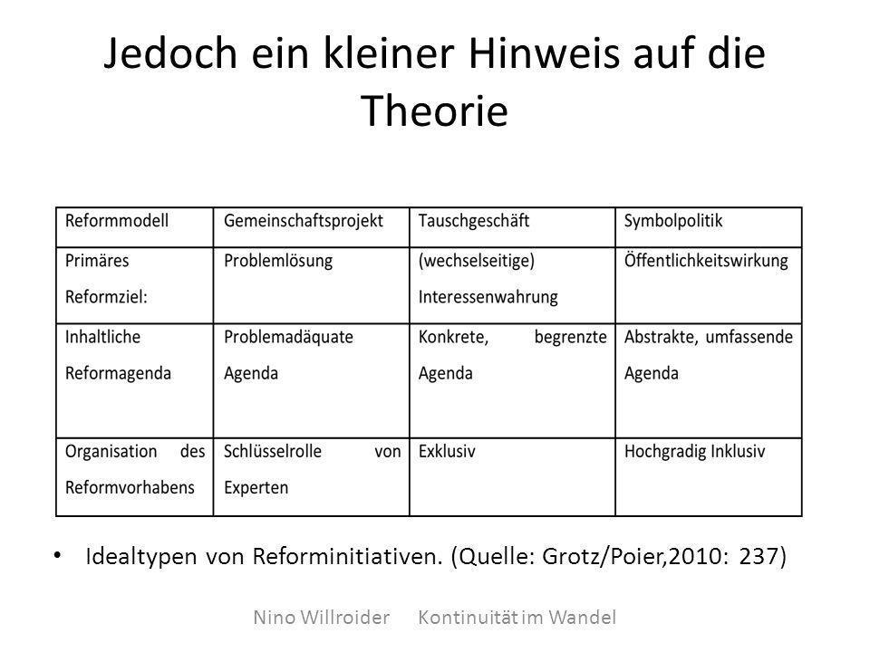 Jedoch ein kleiner Hinweis auf die Theorie Idealtypen von Reforminitiativen.