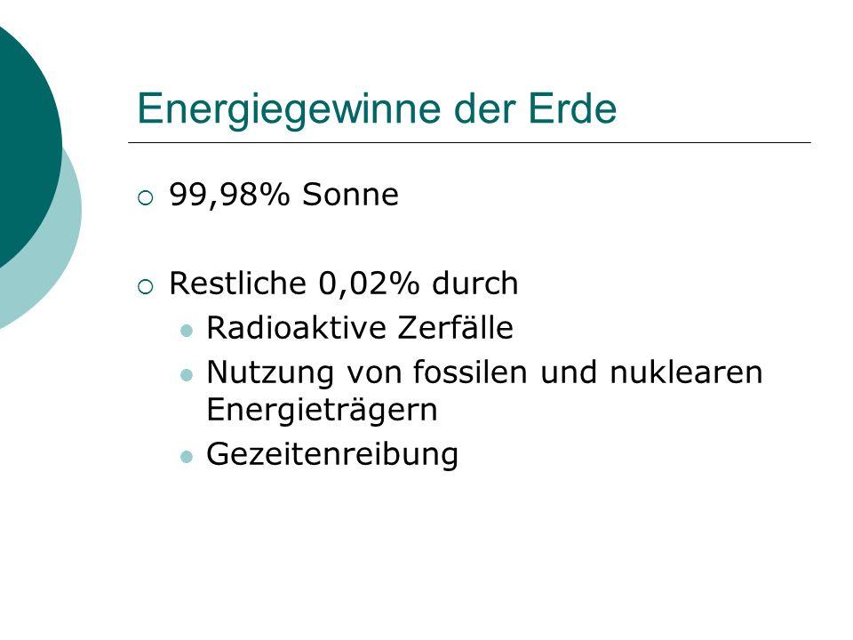 Energiegewinne der Erde 99,98% Sonne Restliche 0,02% durch Radioaktive Zerfälle Nutzung von fossilen und nuklearen Energieträgern Gezeitenreibung