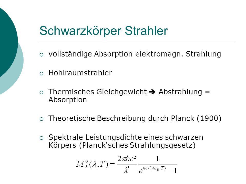 Schwarzkörper Strahler vollständige Absorption elektromagn. Strahlung Hohlraumstrahler Thermisches Gleichgewicht Abstrahlung = Absorption Theoretische
