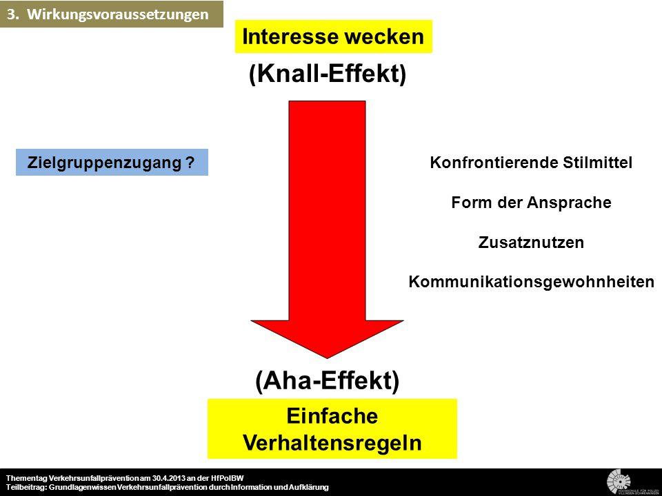 Interesse wecken ( Knall-Effekt ) Zielgruppenzugang ? (Aha-Effekt) Einfache Verhaltensregeln 11 Thementag Verkehrsunfallprävention am 30.4.2013 an der