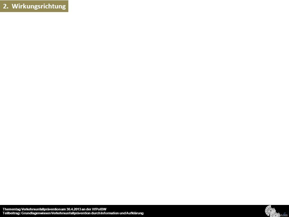Thementag Verkehrsunfallprävention am 30.4.2013 an der HfPolBW Teilbeitrag: Grundlagenwissen Verkehrsunfallprävention durch Information und Aufklärung