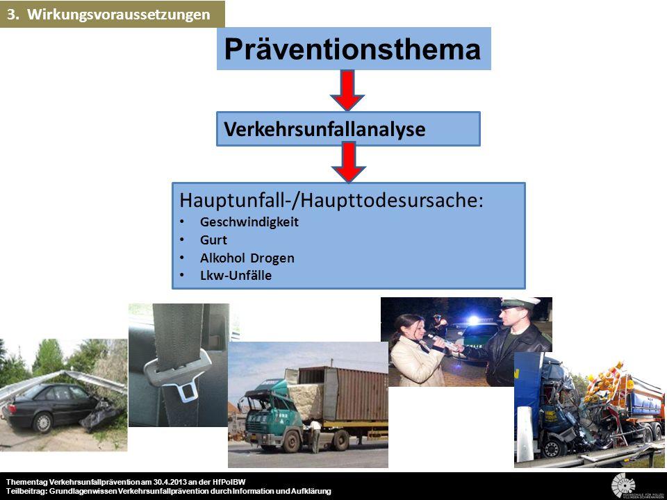 Präventionsthema Verkehrsunfallanalyse Hauptunfall-/Haupttodesursache: Geschwindigkeit Gurt Alkohol Drogen Lkw-Unfälle 88 Thementag Verkehrsunfallpräv