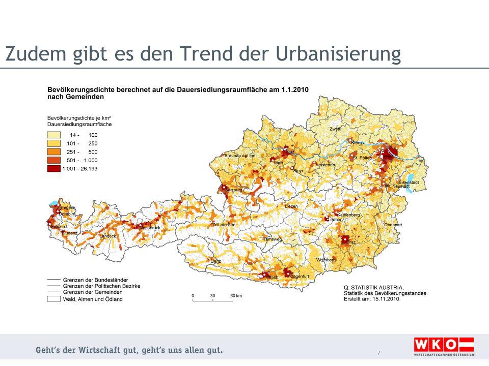 Zudem gibt es den Trend der Urbanisierung 7