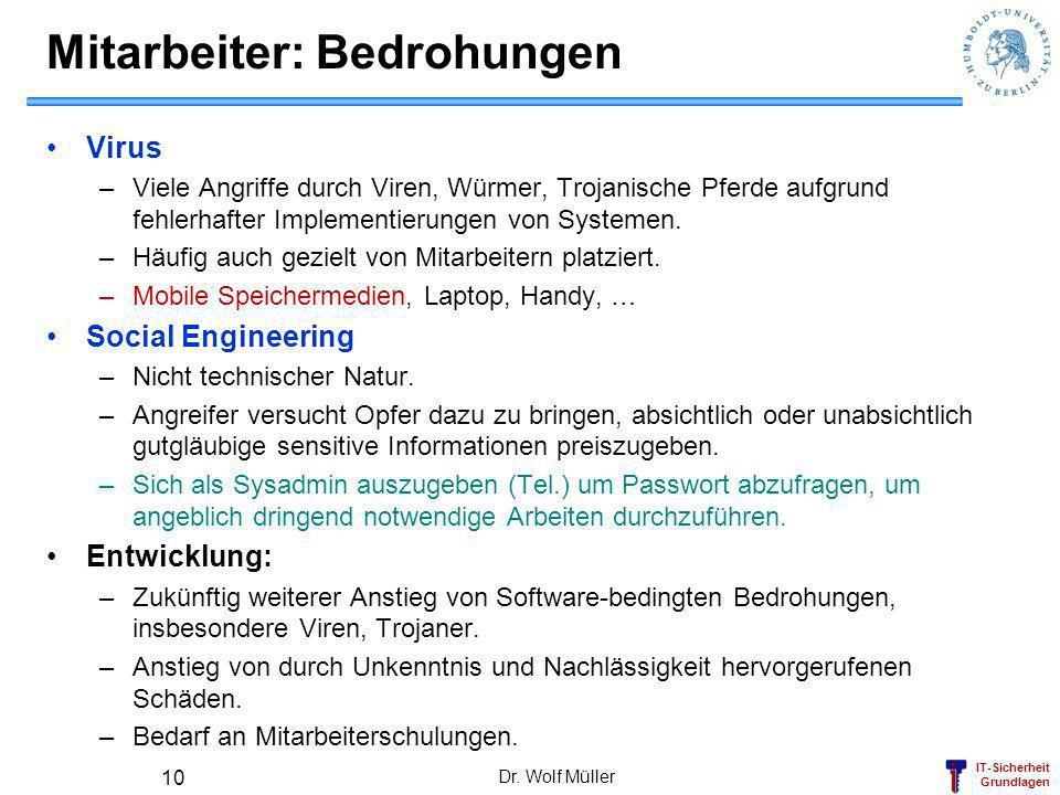 IT-Sicherheit Grundlagen Dr. Wolf Müller 10 Mitarbeiter: Bedrohungen Virus –Viele Angriffe durch Viren, Würmer, Trojanische Pferde aufgrund fehlerhaft