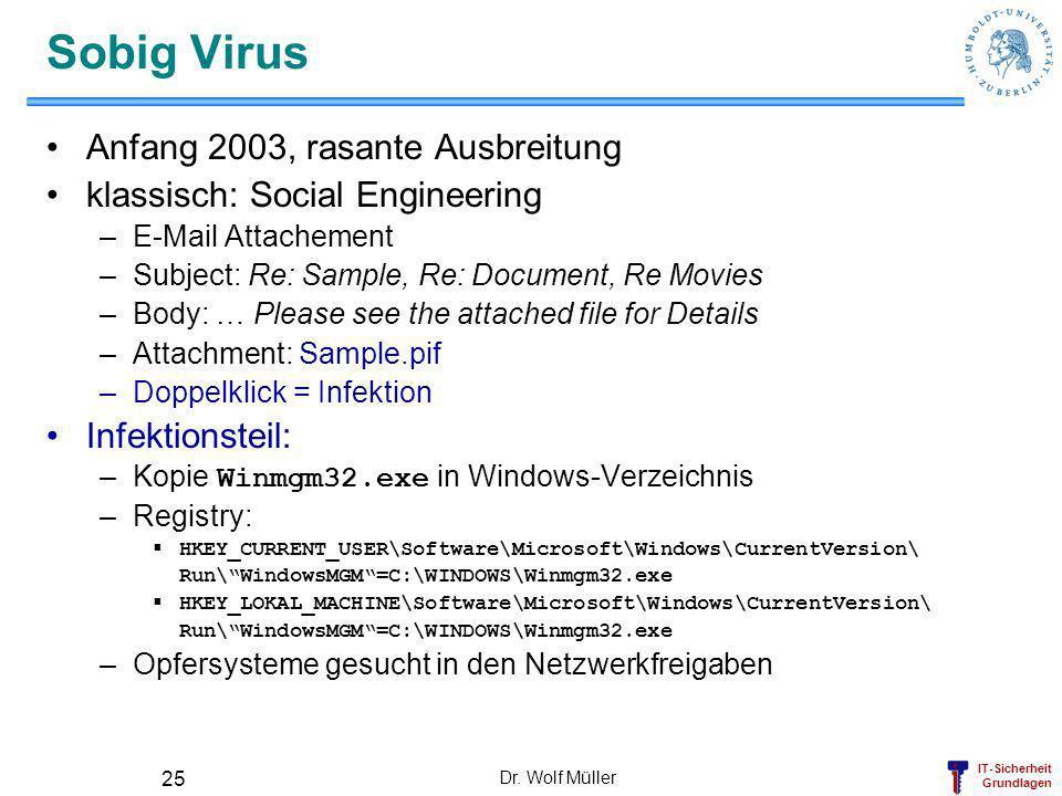 IT-Sicherheit Grundlagen Dr. Wolf Müller 25 Sobig Virus Anfang 2003, rasante Ausbreitung klassisch: Social Engineering –E-Mail Attachement –Subject: R