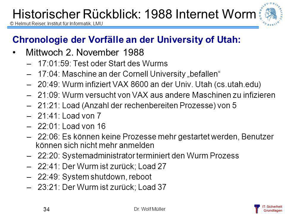IT-Sicherheit Grundlagen Dr. Wolf Müller 34 Historischer Rückblick: 1988 Internet Worm Chronologie der Vorfälle an der University of Utah: Mittwoch 2.