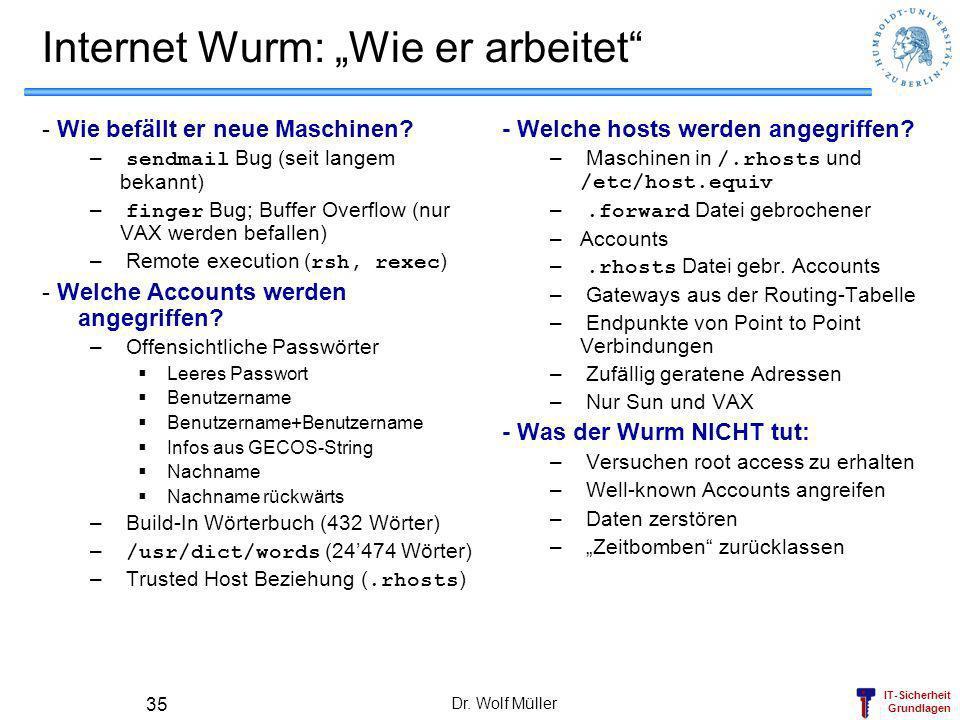 IT-Sicherheit Grundlagen Dr. Wolf Müller 35 Internet Wurm: Wie er arbeitet - Wie befällt er neue Maschinen? – sendmail Bug (seit langem bekannt) – fin