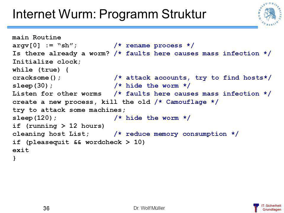 IT-Sicherheit Grundlagen Dr. Wolf Müller 36 Internet Wurm: Programm Struktur main Routine argv[0] := sh; /* rename process */ Is there already a worm?