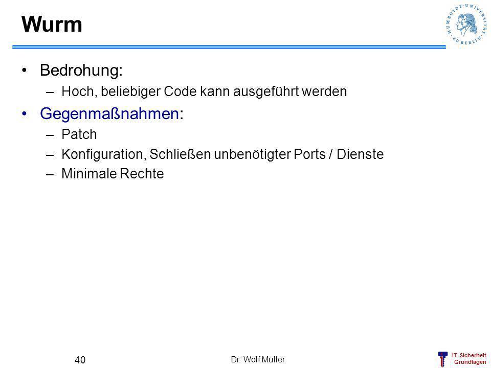 IT-Sicherheit Grundlagen Dr. Wolf Müller 40 Wurm Bedrohung: –Hoch, beliebiger Code kann ausgeführt werden Gegenmaßnahmen: –Patch –Konfiguration, Schli
