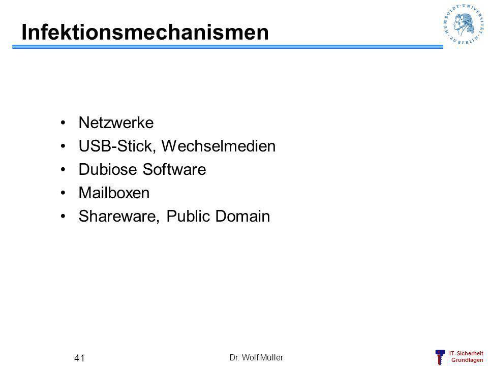 IT-Sicherheit Grundlagen Dr. Wolf Müller 41 Infektionsmechanismen Netzwerke USB-Stick, Wechselmedien Dubiose Software Mailboxen Shareware, Public Doma