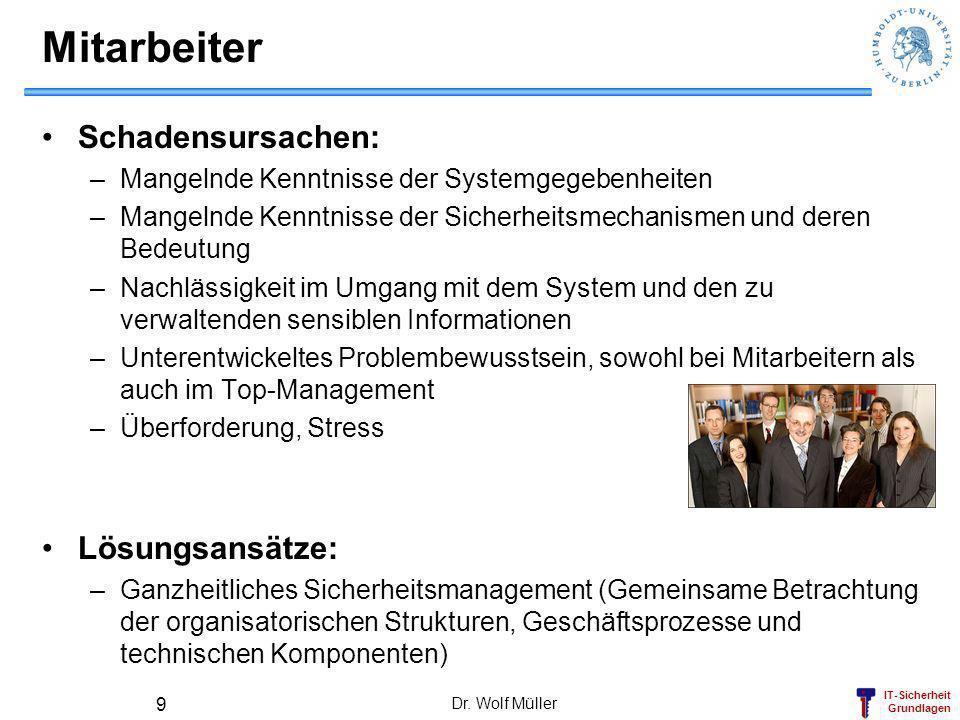 IT-Sicherheit Grundlagen Dr. Wolf Müller 9 Mitarbeiter Schadensursachen: –Mangelnde Kenntnisse der Systemgegebenheiten –Mangelnde Kenntnisse der Siche