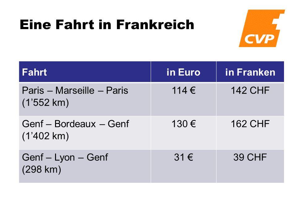 Eine Fahrt in Frankreich Fahrtin Euroin Franken Paris – Marseille – Paris (1552 km) 114 142 CHF Genf – Bordeaux – Genf (1402 km) 130 162 CHF Genf – Lyon – Genf (298 km) 31 39 CHF