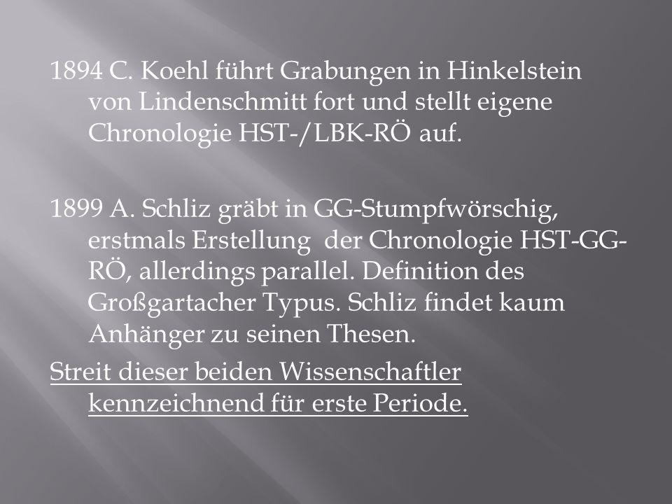 1894 C. Koehl führt Grabungen in Hinkelstein von Lindenschmitt fort und stellt eigene Chronologie HST-/LBK-RÖ auf. 1899 A. Schliz gräbt in GG-Stumpfwö