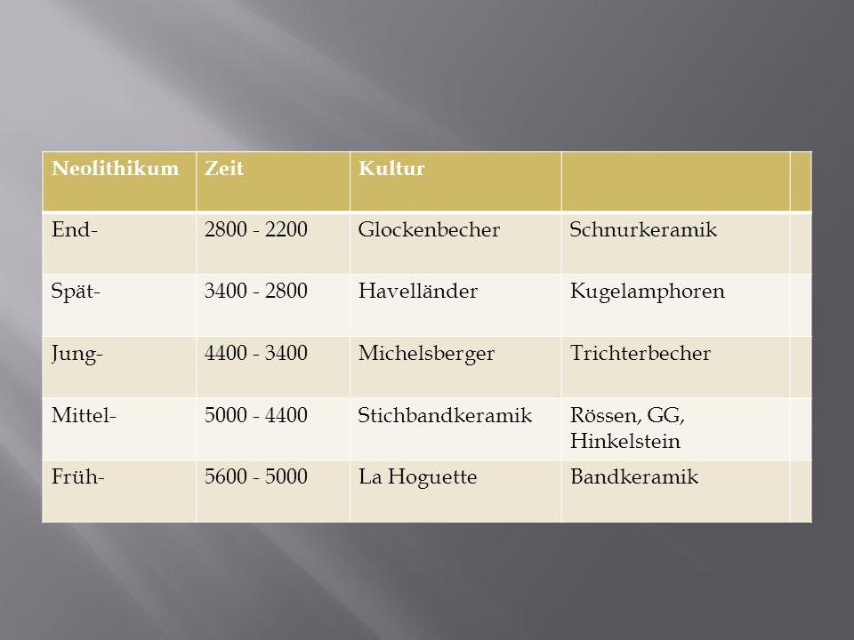 NeolithikumZeitKultur End-2800 - 2200GlockenbecherSchnurkeramik Spät-3400 - 2800HavelländerKugelamphoren Jung-4400 - 3400MichelsbergerTrichterbecher M