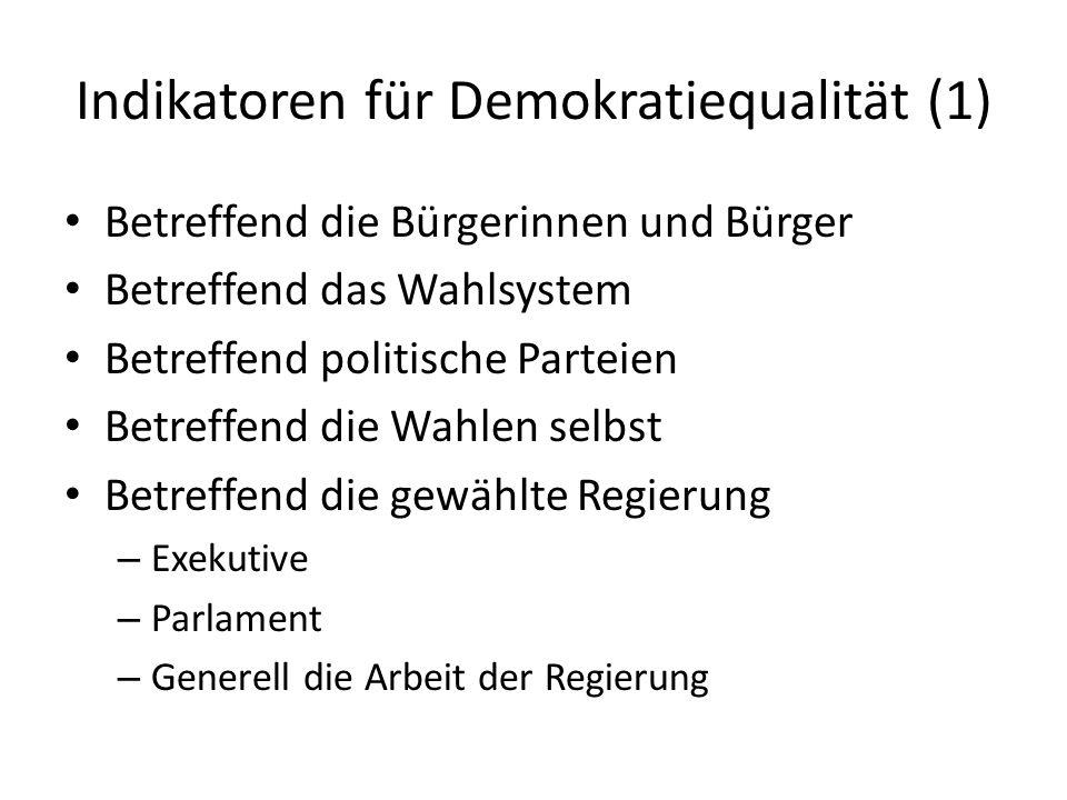 Indikatoren für Demokratiequalität (1) Betreffend die Bürgerinnen und Bürger Betreffend das Wahlsystem Betreffend politische Parteien Betreffend die W