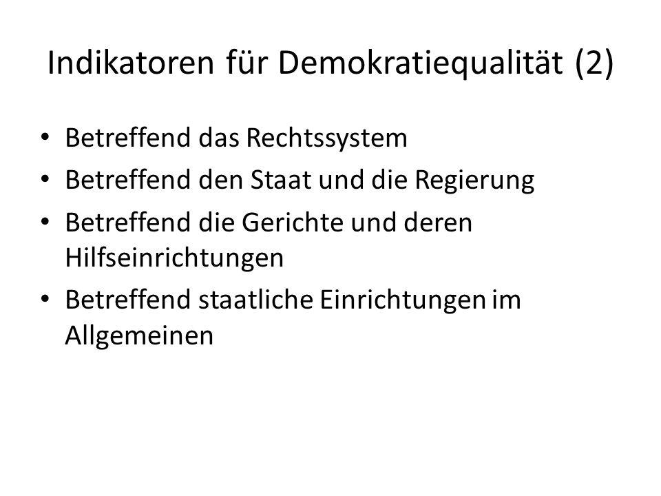 Indikatoren für Demokratiequalität (2) Betreffend das Rechtssystem Betreffend den Staat und die Regierung Betreffend die Gerichte und deren Hilfseinri