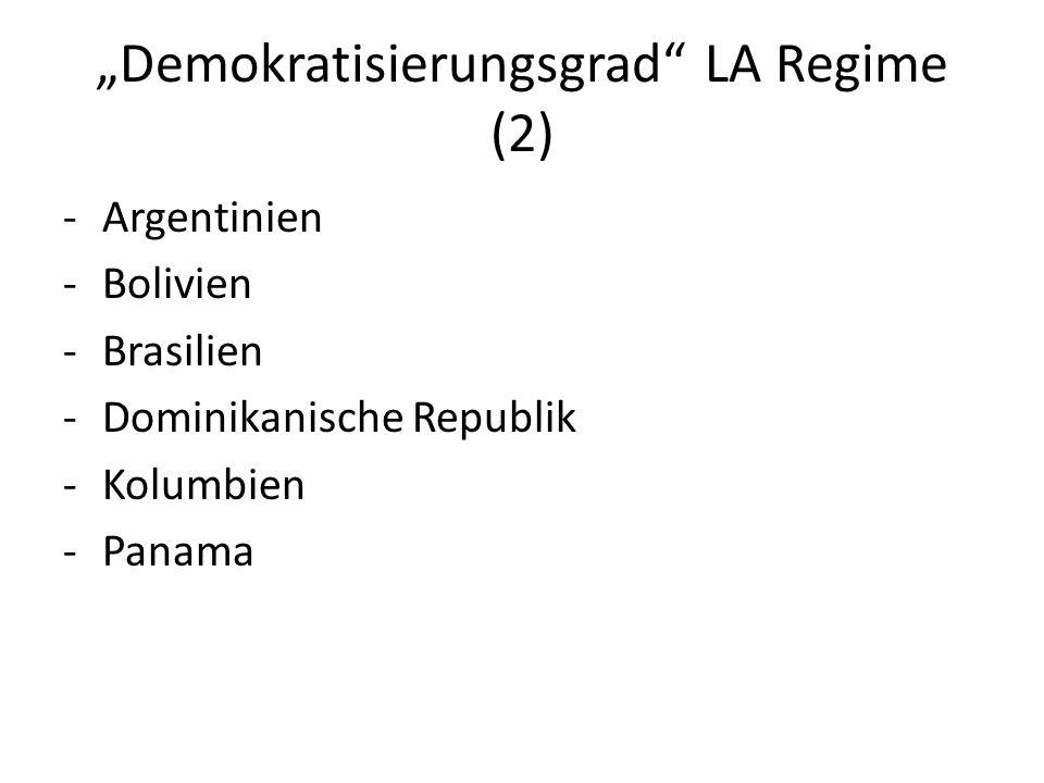 Demokratisierungsgrad LA Regime (2) -Argentinien -Bolivien -Brasilien -Dominikanische Republik -Kolumbien -Panama