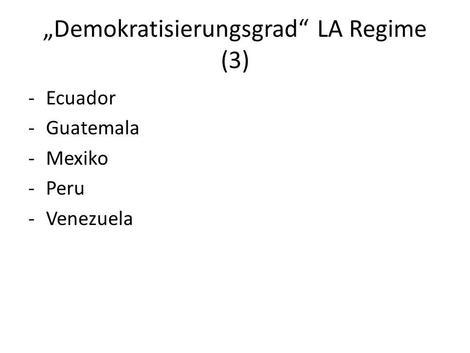 Demokratisierungsgrad LA Regime (3) -Ecuador -Guatemala -Mexiko -Peru -Venezuela