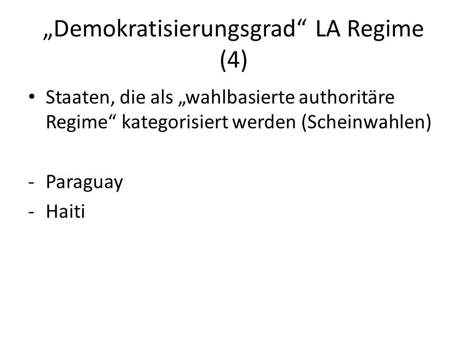 Demokratisierungsgrad LA Regime (4) Staaten, die als wahlbasierte authoritäre Regime kategorisiert werden (Scheinwahlen) -Paraguay -Haiti