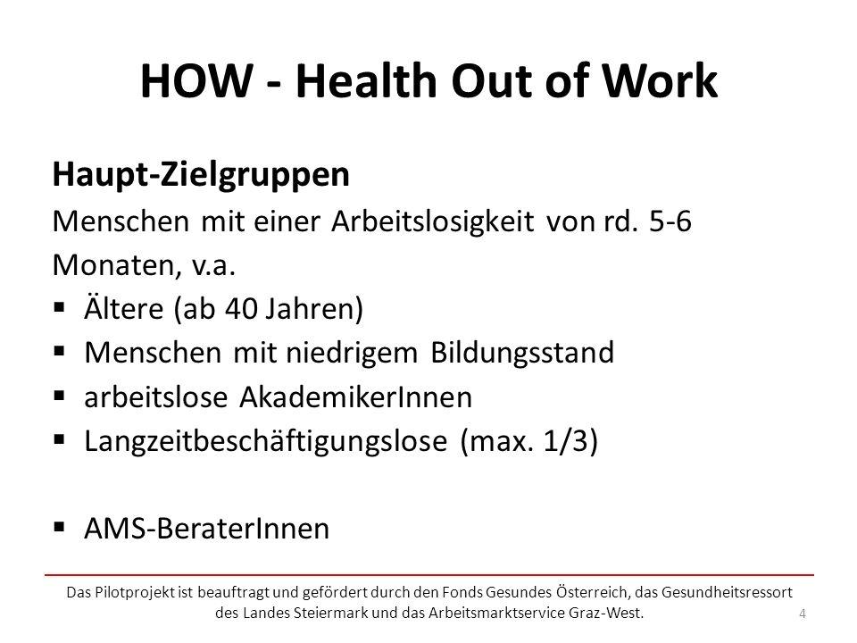 HOW - Health Out of Work Haupt-Zielgruppen Menschen mit einer Arbeitslosigkeit von rd.