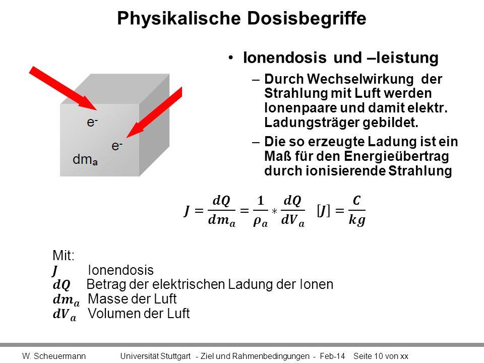 Physikalische Dosisbegriffe Ionendosis und –leistung –Durch Wechselwirkung der Strahlung mit Luft werden Ionenpaare und damit elektr. Ladungsträger ge