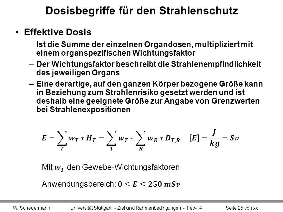 Dosisbegriffe für den Strahlenschutz Effektive Dosis –Ist die Summe der einzelnen Organdosen, multipliziert mit einem organspezifischen Wichtungsfakto
