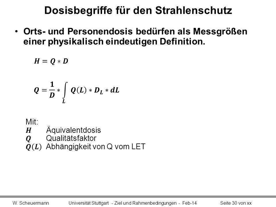 Dosisbegriffe für den Strahlenschutz Orts- und Personendosis bedürfen als Messgrößen einer physikalisch eindeutigen Definition. W. Scheuermann Univers