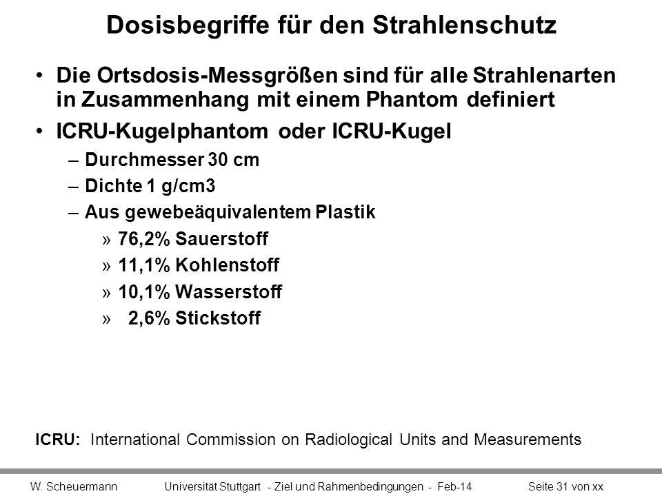 Dosisbegriffe für den Strahlenschutz Die Ortsdosis-Messgrößen sind für alle Strahlenarten in Zusammenhang mit einem Phantom definiert ICRU-Kugelphanto