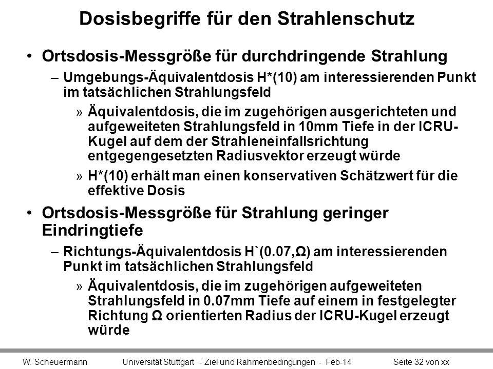 Dosisbegriffe für den Strahlenschutz Ortsdosis-Messgröße für durchdringende Strahlung –Umgebungs-Äquivalentdosis H*(10) am interessierenden Punkt im t