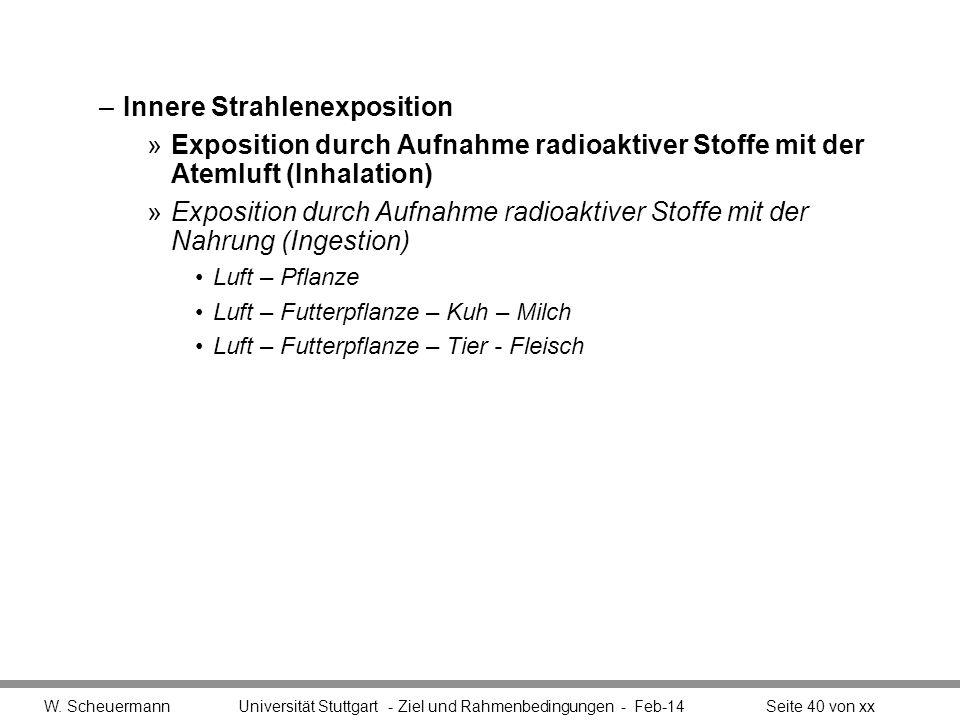 –Innere Strahlenexposition »Exposition durch Aufnahme radioaktiver Stoffe mit der Atemluft (Inhalation) »Exposition durch Aufnahme radioaktiver Stoffe