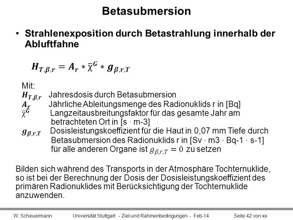 Betasubmersion Strahlenexposition durch Betastrahlung innerhalb der Abluftfahne W. Scheuermann Universität Stuttgart - Ziel und Rahmenbedingungen - Fe