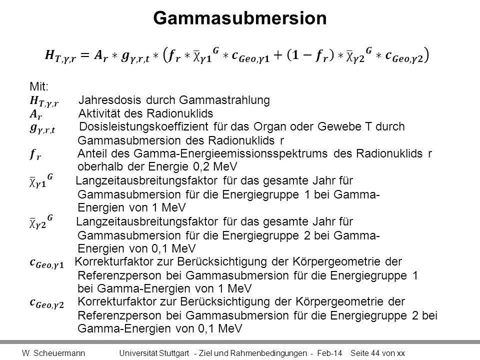 Gammasubmersion W. Scheuermann Universität Stuttgart - Ziel und Rahmenbedingungen - Feb-14Seite 44 von xx