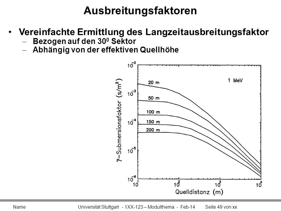 Ausbreitungsfaktoren Name Universität Stuttgart - 1XX-123 – Modulthema - Feb-14Seite 49 von xx Vereinfachte Ermittlung des Langzeitausbreitungsfaktor