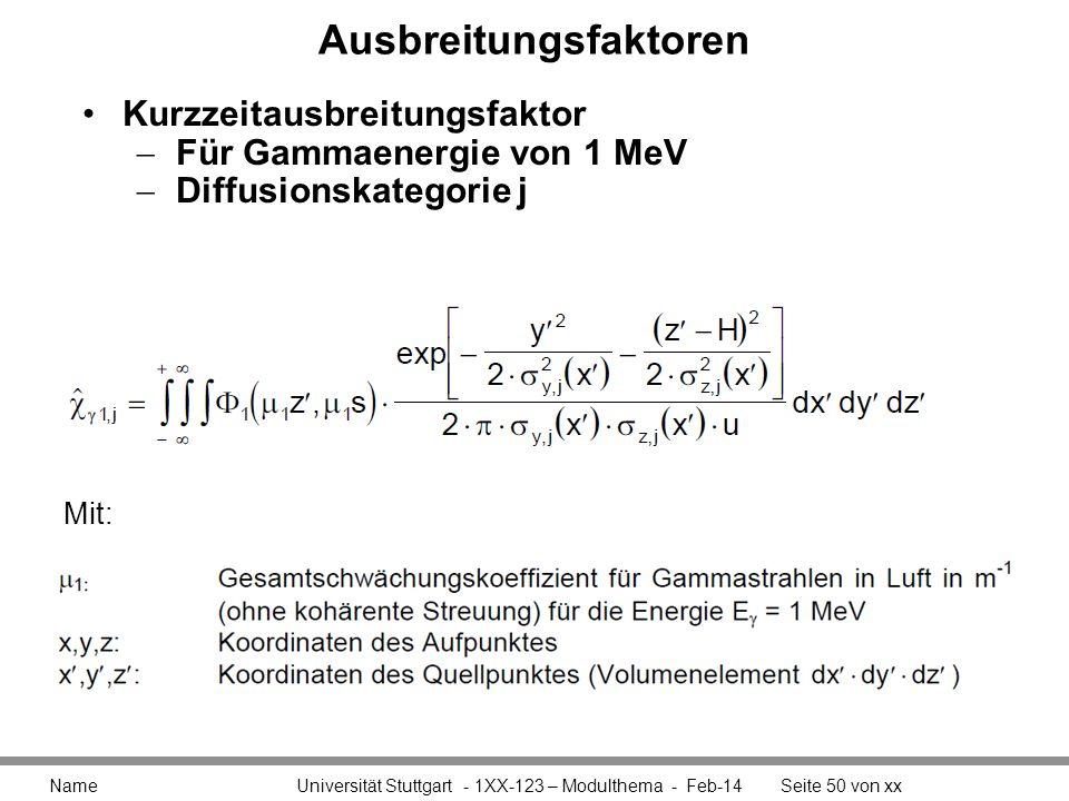 Ausbreitungsfaktoren Name Universität Stuttgart - 1XX-123 – Modulthema - Feb-14Seite 50 von xx Kurzzeitausbreitungsfaktor Für Gammaenergie von 1 MeV D