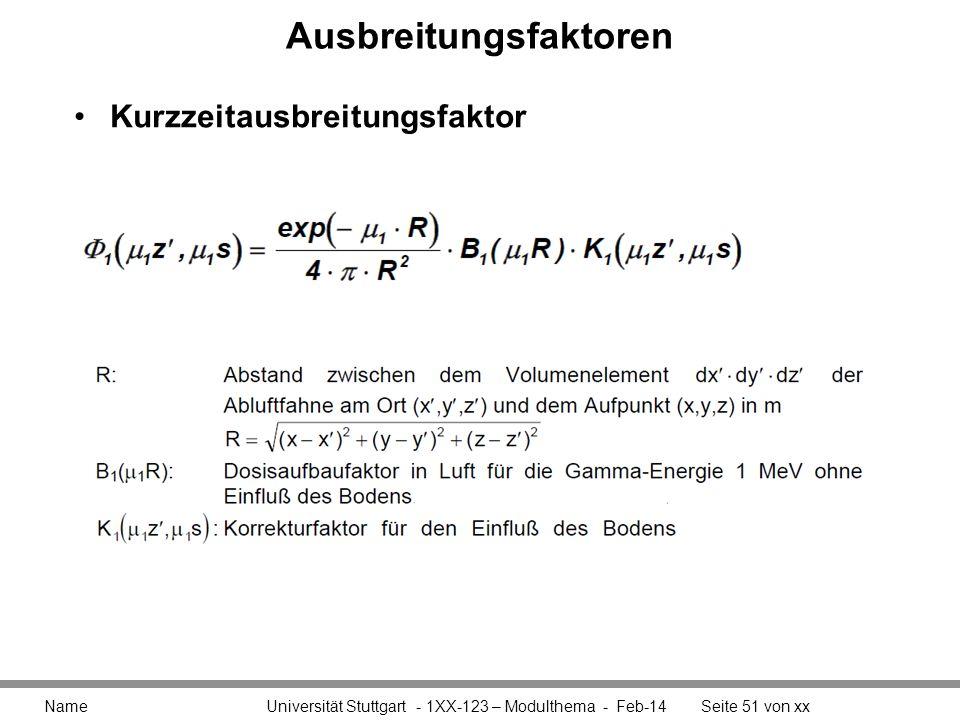 Ausbreitungsfaktoren Name Universität Stuttgart - 1XX-123 – Modulthema - Feb-14Seite 51 von xx Kurzzeitausbreitungsfaktor