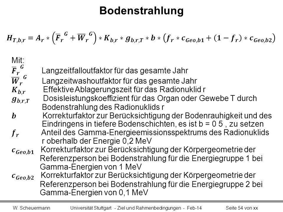 Bodenstrahlung W. Scheuermann Universität Stuttgart - Ziel und Rahmenbedingungen - Feb-14Seite 54 von xx