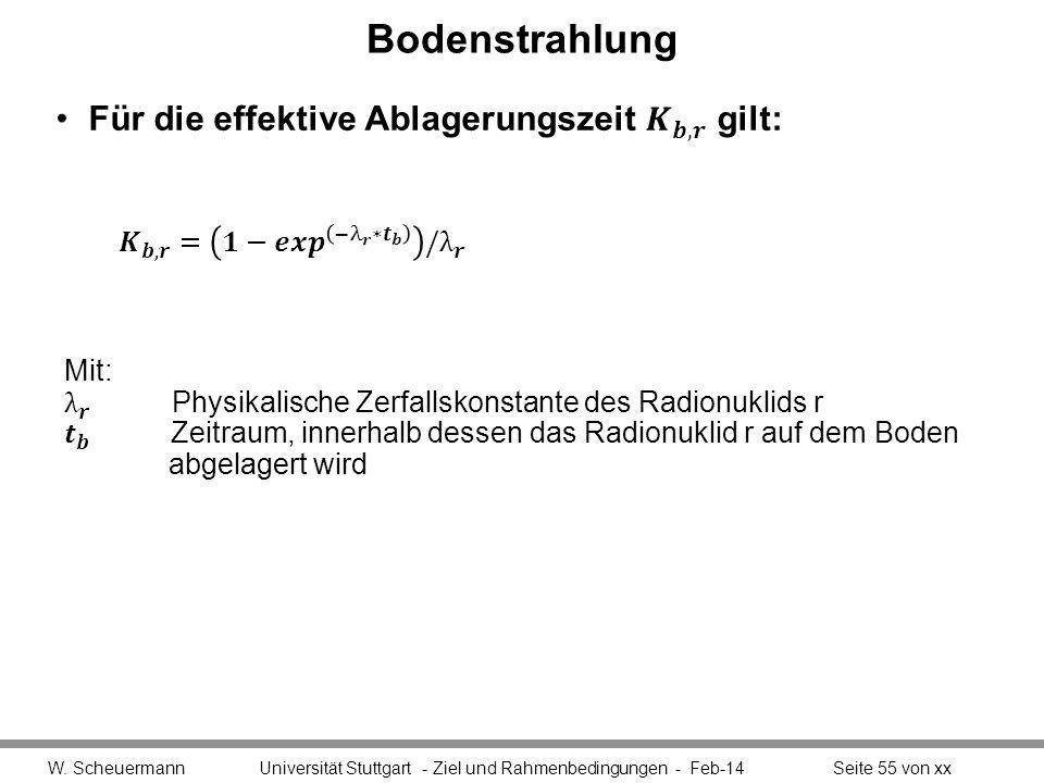 Bodenstrahlung W. Scheuermann Universität Stuttgart - Ziel und Rahmenbedingungen - Feb-14Seite 55 von xx