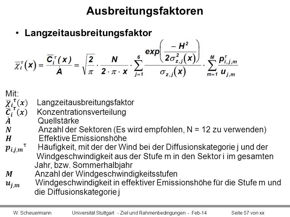 Ausbreitungsfaktoren Langzeitausbreitungsfaktor W. Scheuermann Universität Stuttgart - Ziel und Rahmenbedingungen - Feb-14Seite 57 von xx