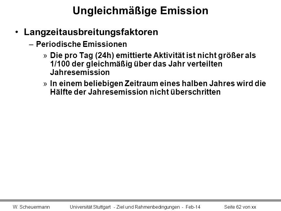 Ungleichmäßige Emission Langzeitausbreitungsfaktoren –Periodische Emissionen »Die pro Tag (24h) emittierte Aktivität ist nicht größer als 1/100 der gl