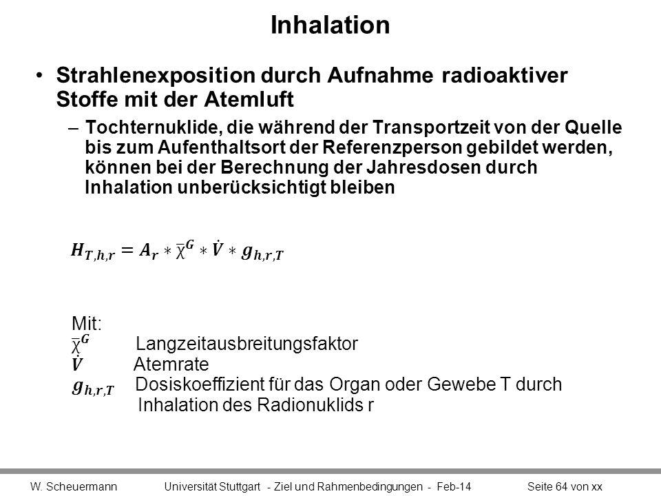 Inhalation Strahlenexposition durch Aufnahme radioaktiver Stoffe mit der Atemluft –Tochternuklide, die während der Transportzeit von der Quelle bis zu