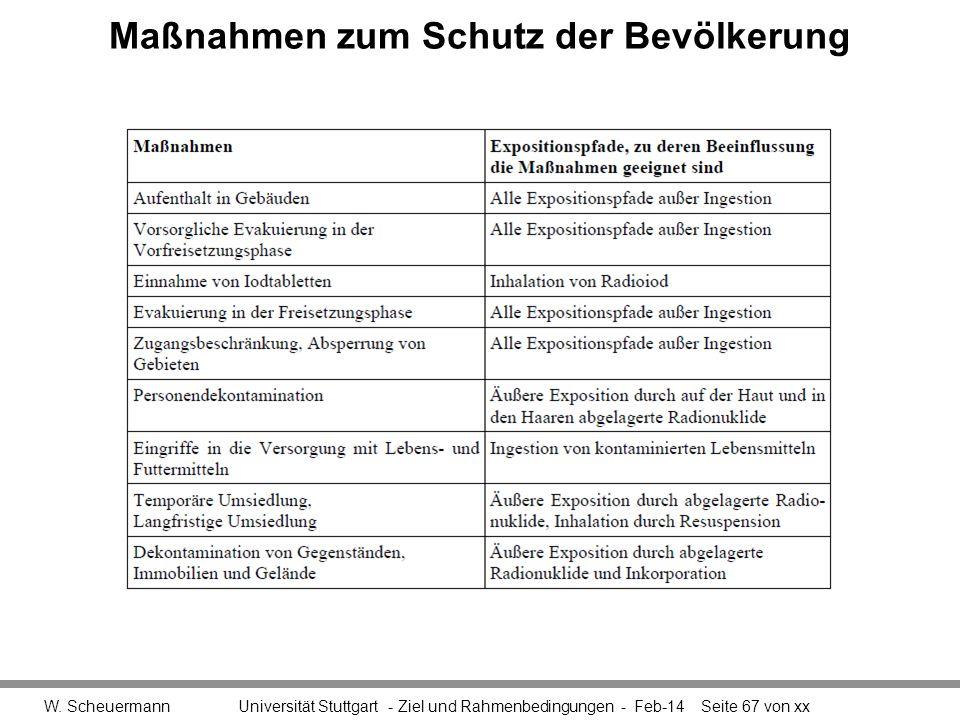 Maßnahmen zum Schutz der Bevölkerung W. Scheuermann Universität Stuttgart - Ziel und Rahmenbedingungen - Feb-14Seite 67 von xx