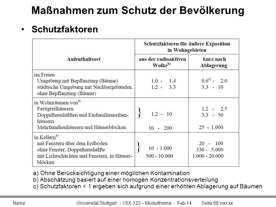 Maßnahmen zum Schutz der Bevölkerung Name Universität Stuttgart - 1XX-123 – Modulthema - Feb-14Seite 68 von xx Schutzfaktoren a) Ohne Berücksichtigung