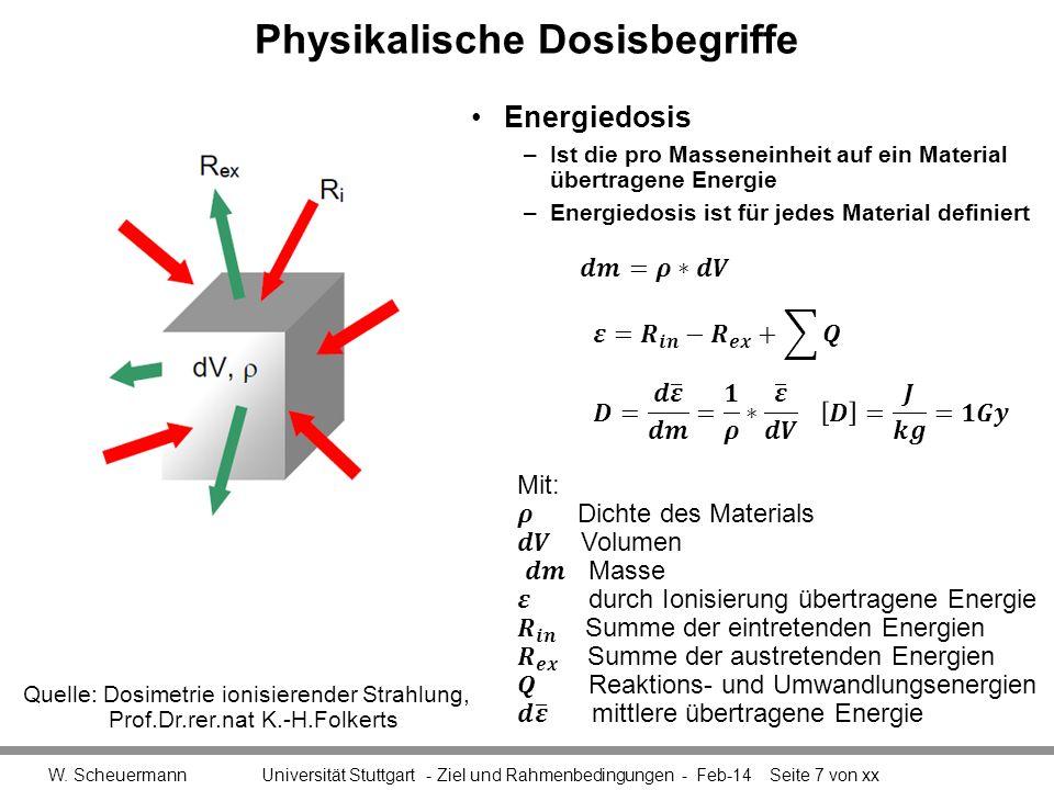 Physikalische Dosisbegriffe Energiedosis –Ist die pro Masseneinheit auf ein Material übertragene Energie –Energiedosis ist für jedes Material definier