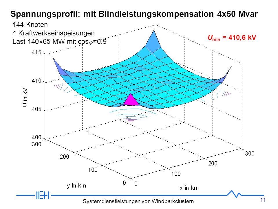 11 Systemdienstleistungen von Windparkclustern Spannungsprofil: mit Blindleistungskompensation 4x50 Mvar U min = 410,6 kV 144 Knoten 4 Kraftwerkseinspeisungen Last 140 65 MW mit cos =0.9