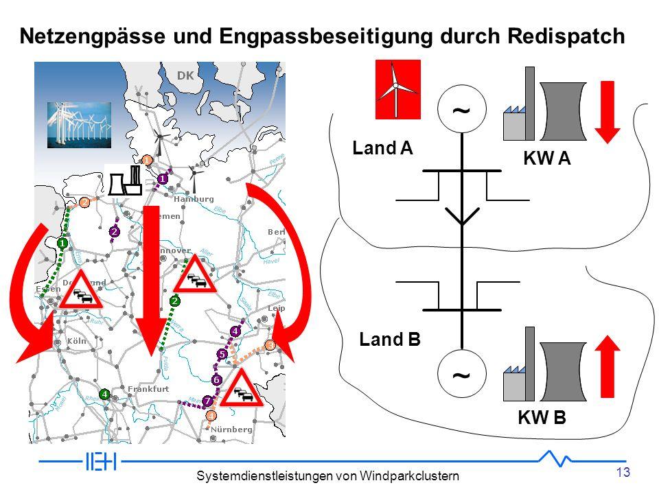 13 Systemdienstleistungen von Windparkclustern ~ ~ Land A Land B KW A KW B Netzengpässe und Engpassbeseitigung durch Redispatch