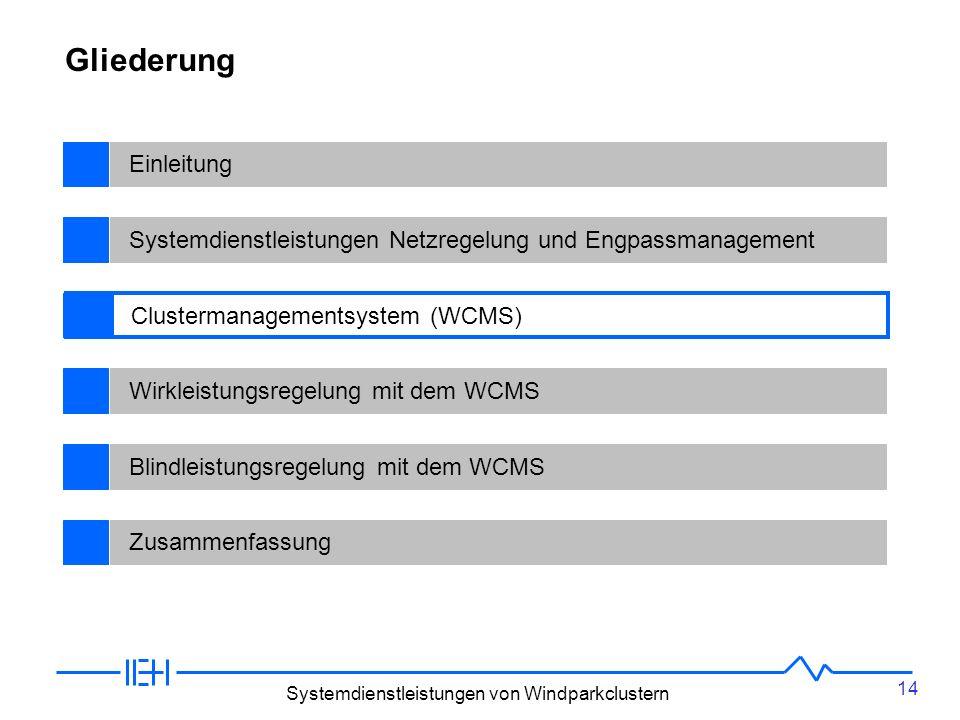 14 Systemdienstleistungen von Windparkclustern BegriffsdefinitionenEinleitungSystemdienstleistungen Netzregelung und EngpassmanagementEntwicklungen und deren Auswirkungen auf die ÜbertragungsnetzeWirkleistungsregelung mit dem WCMSBlindleistungsregelung mit dem WCMSZusammenfassung Gliederung Clustermanagementsystem (WCMS)