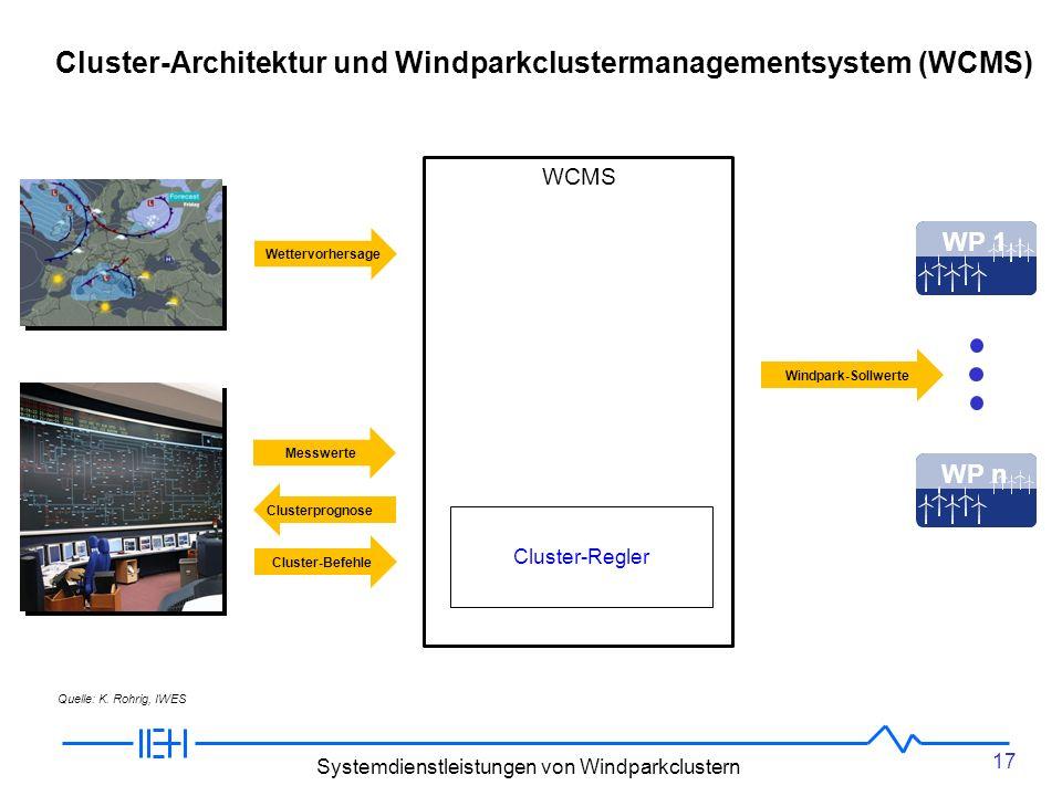 17 Systemdienstleistungen von Windparkclustern WP 1 WP n Wettervorhersage Messwerte Clusterprognose Cluster-Befehle Folgetags- prognose Cluster-Regler Netzberechnung Kurzfrist- prognose WCMS Windpark-Sollwerte Cluster-Architektur und Windparkclustermanagementsystem (WCMS) Quelle: K.