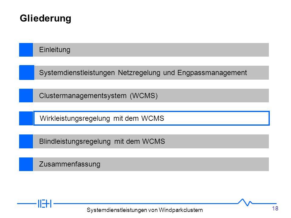 18 Systemdienstleistungen von Windparkclustern BegriffsdefinitionenEinleitungSystemdienstleistungen Netzregelung und EngpassmanagementClustermanagementsystem (WCMS)Übertragungsnetz der ZukunftBlindleistungsregelung mit dem WCMSZusammenfassung Gliederung Wirkleistungsregelung mit dem WCMS